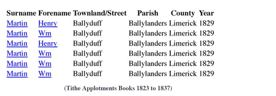 The Tithe Applotment Books, 1823-37